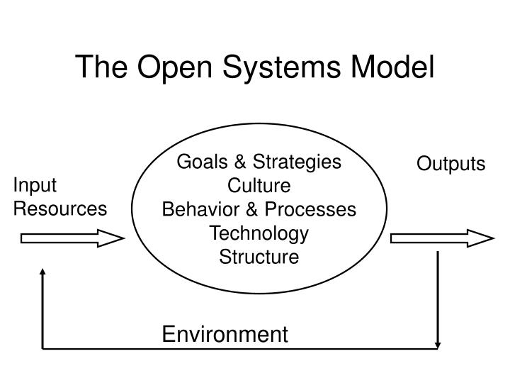 The open systems model l.jpg