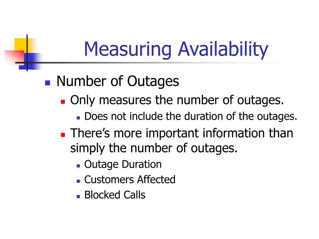 Measuring Availability