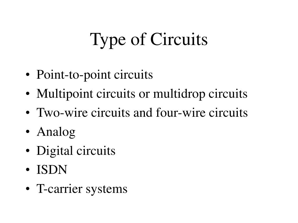 Type of Circuits