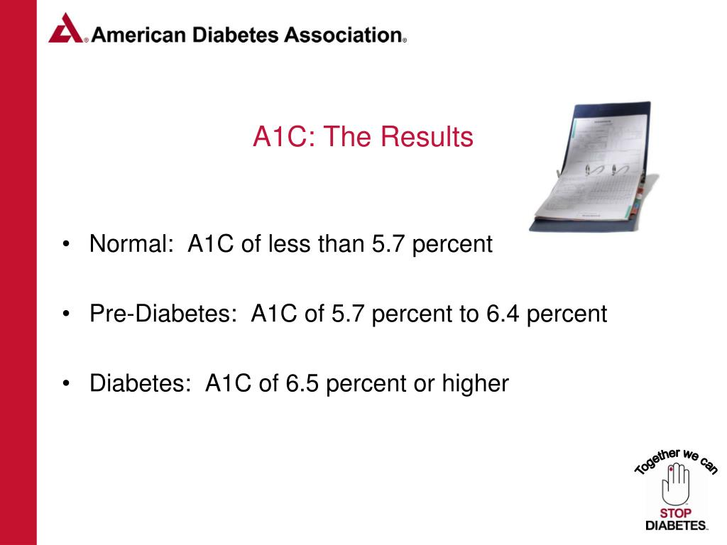 A1C: The Results