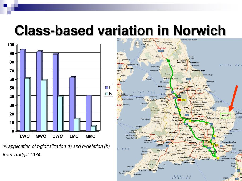 Class-based variation in Norwich