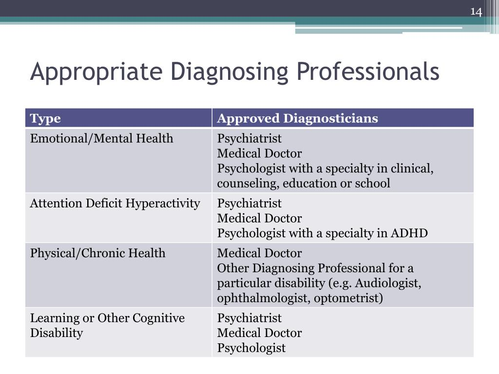 Appropriate Diagnosing Professionals