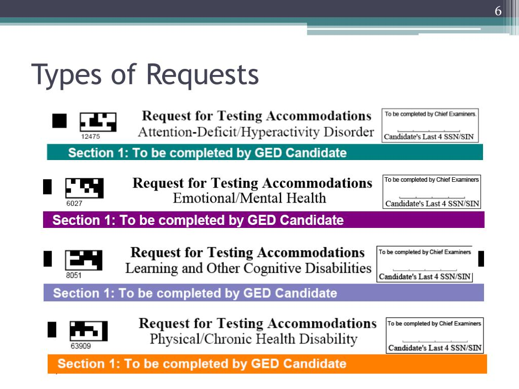 Types of Requests