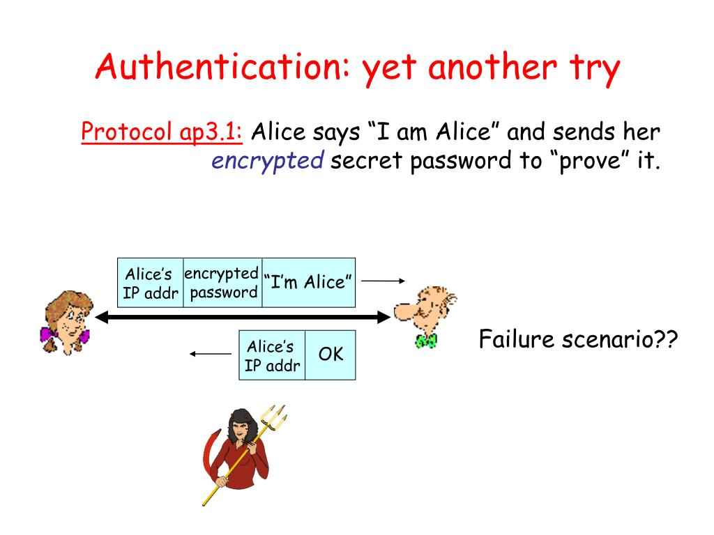 encrypted