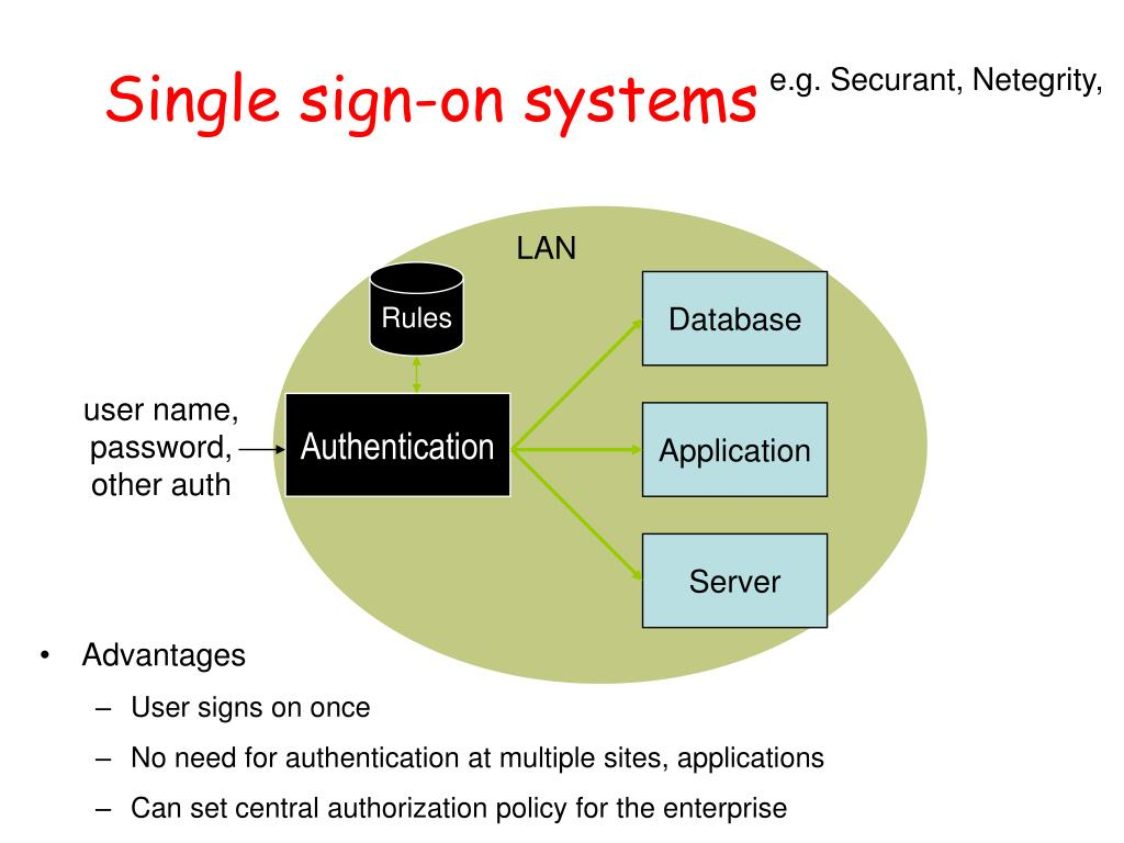 Single sign-on systems