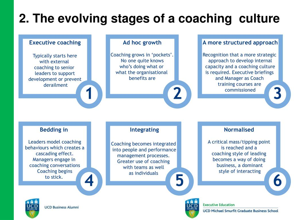 2. The evolving stages of a coaching  culture