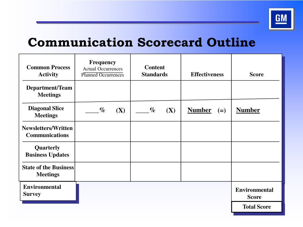 Communication Scorecard Outline