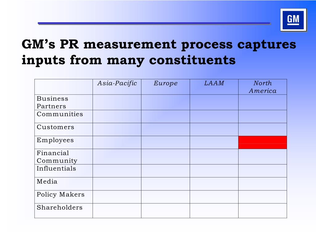 GM's PR measurement process captures inputs from many constituents