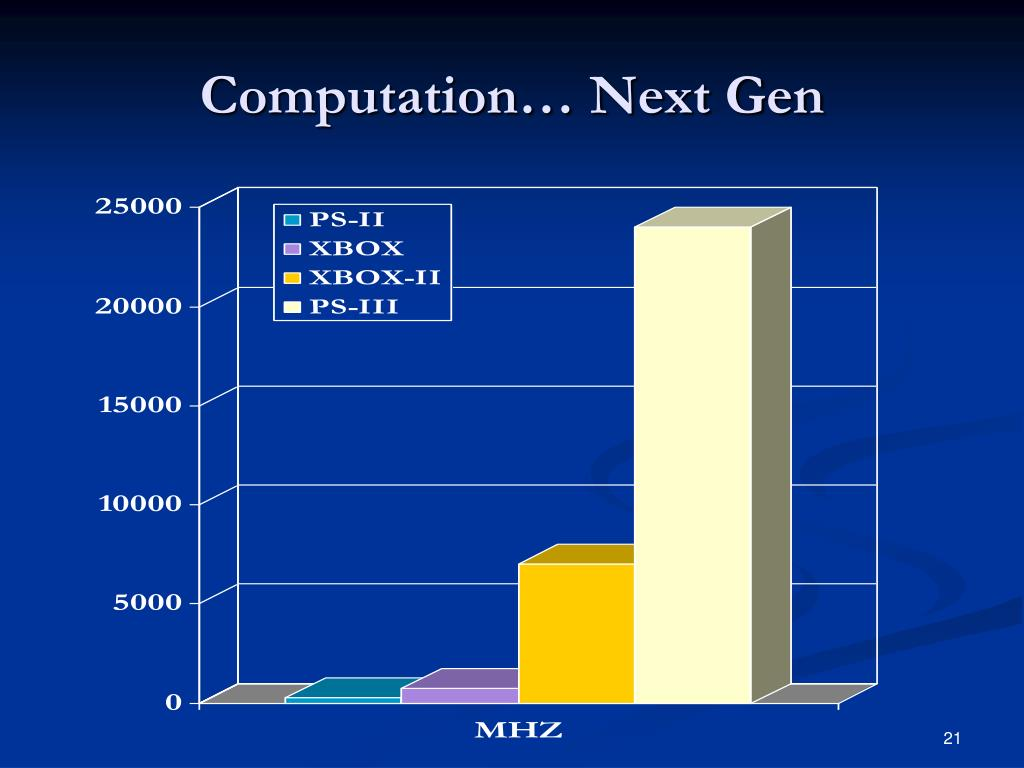 Computation… Next Gen
