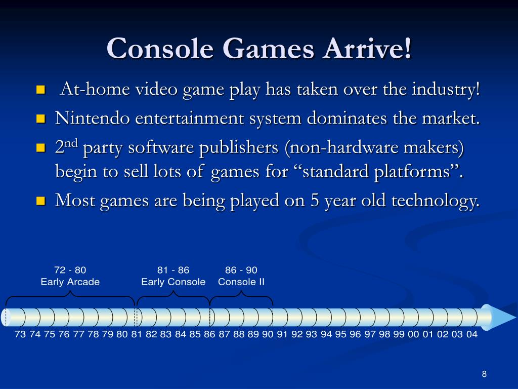 Console Games Arrive!
