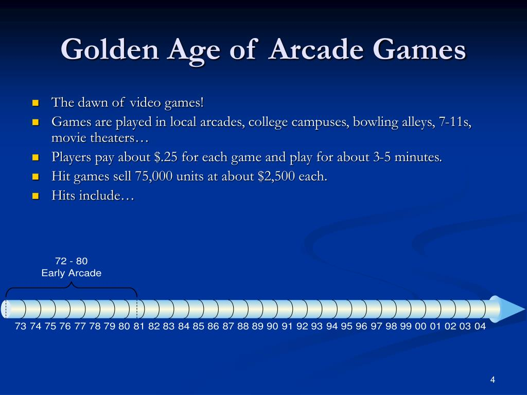 Golden Age of Arcade Games