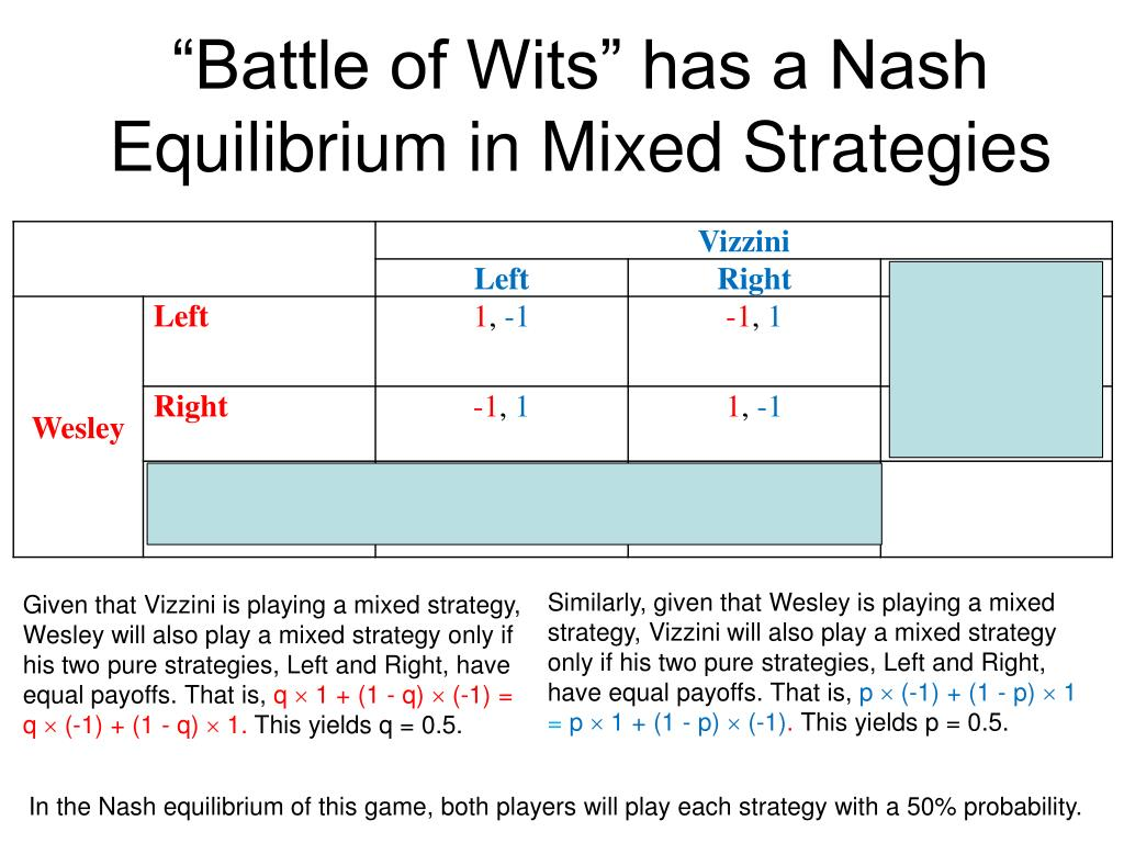 """Battle of Wits"" has a Nash Equilibrium in Mixed Strategies"