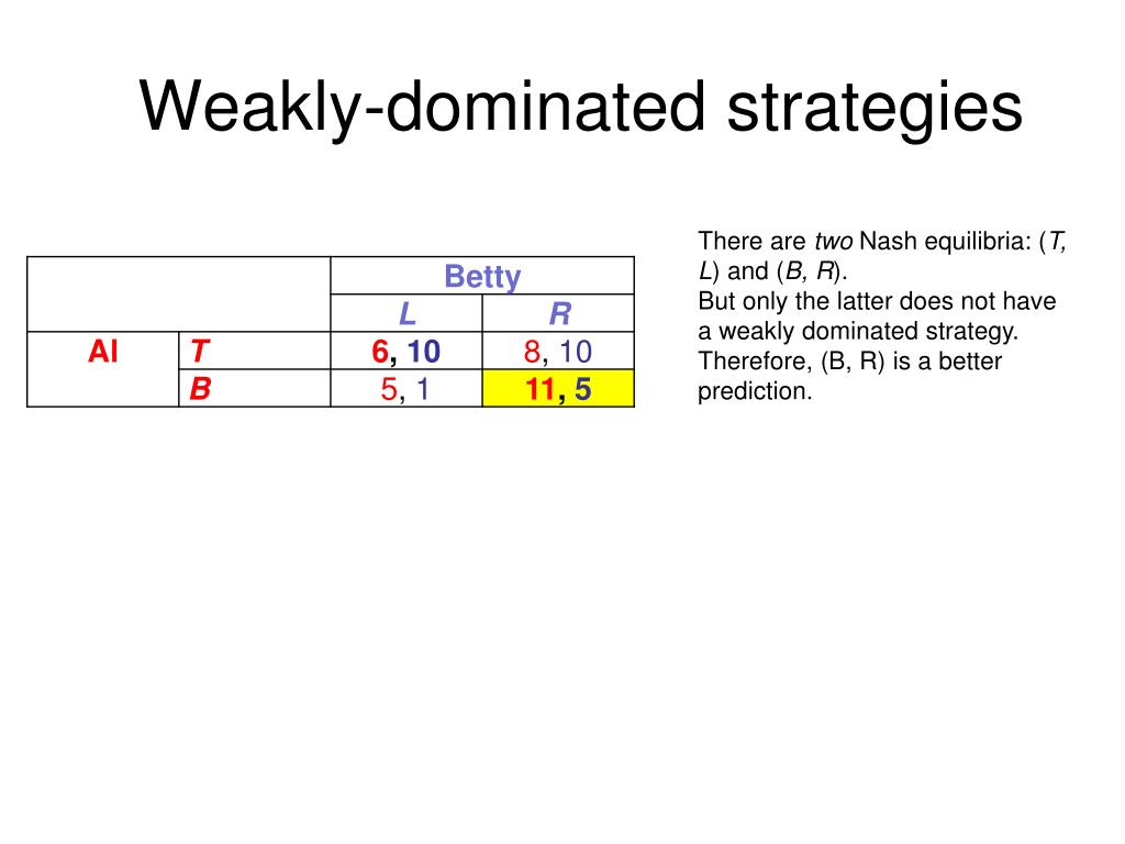 Weakly-dominated strategies