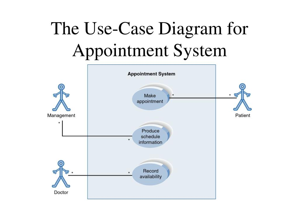 use case diagram for recruitment Ooad lab- recruitment system february 13 uml provides use case diagram natation to iilustrate the names of use case and author relationship between them.