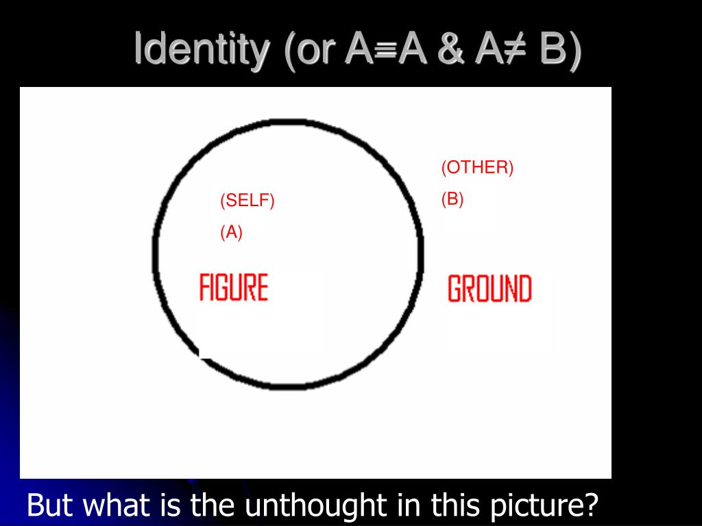 Identity (or A=A & A