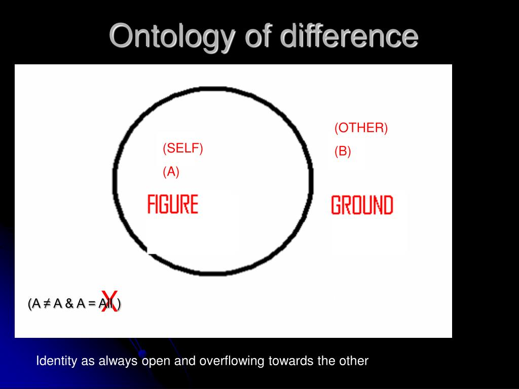 Ontology of difference