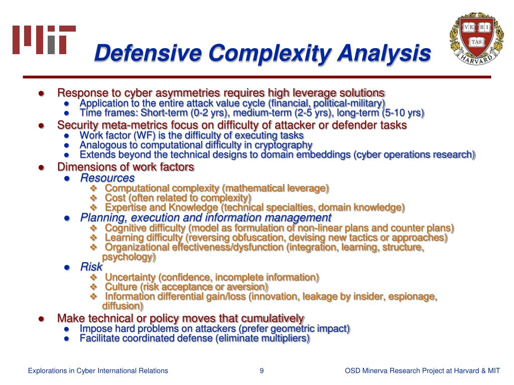 Defensive Complexity Analysis