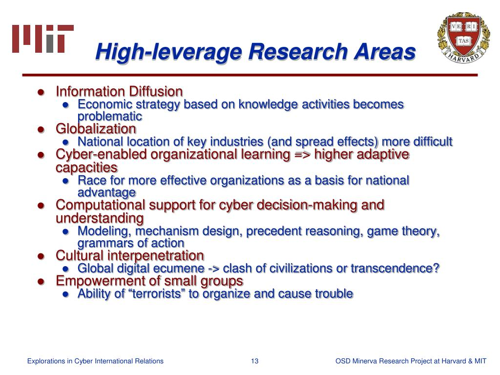 High-leverage Research Areas