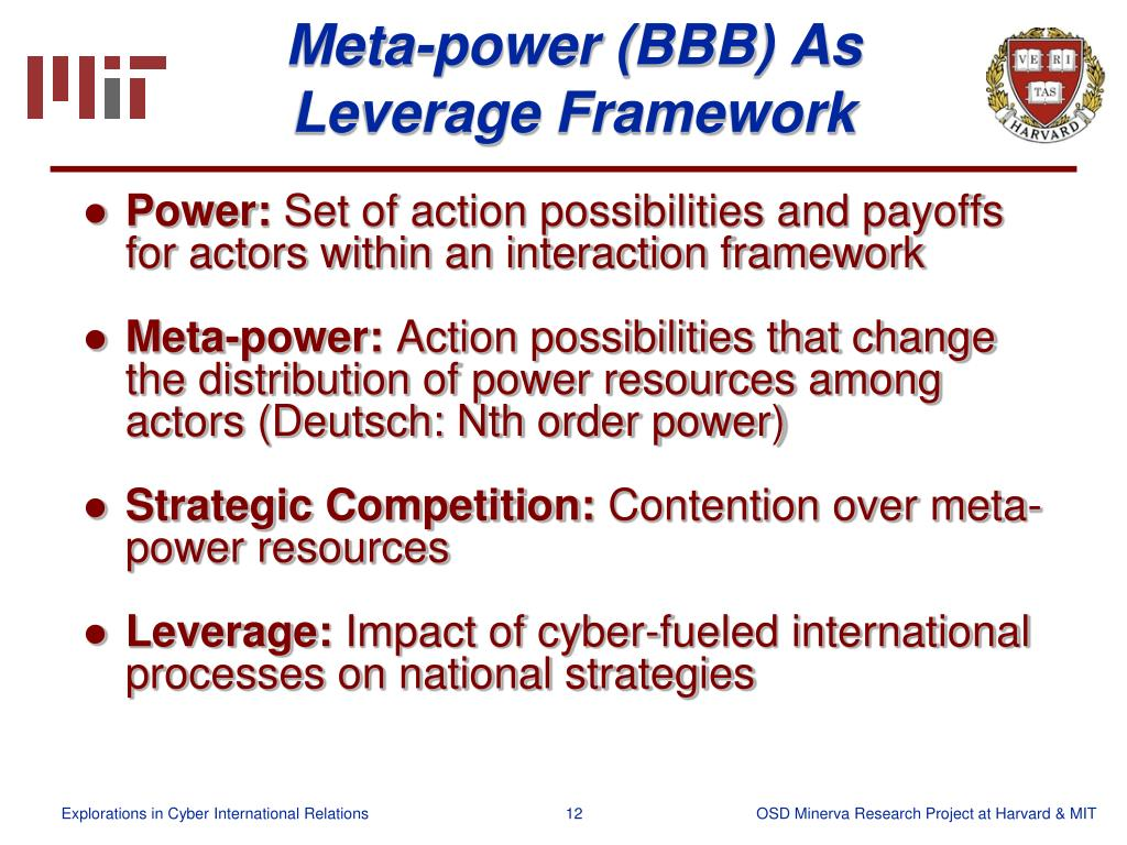 Meta-power (BBB) As Leverage Framework