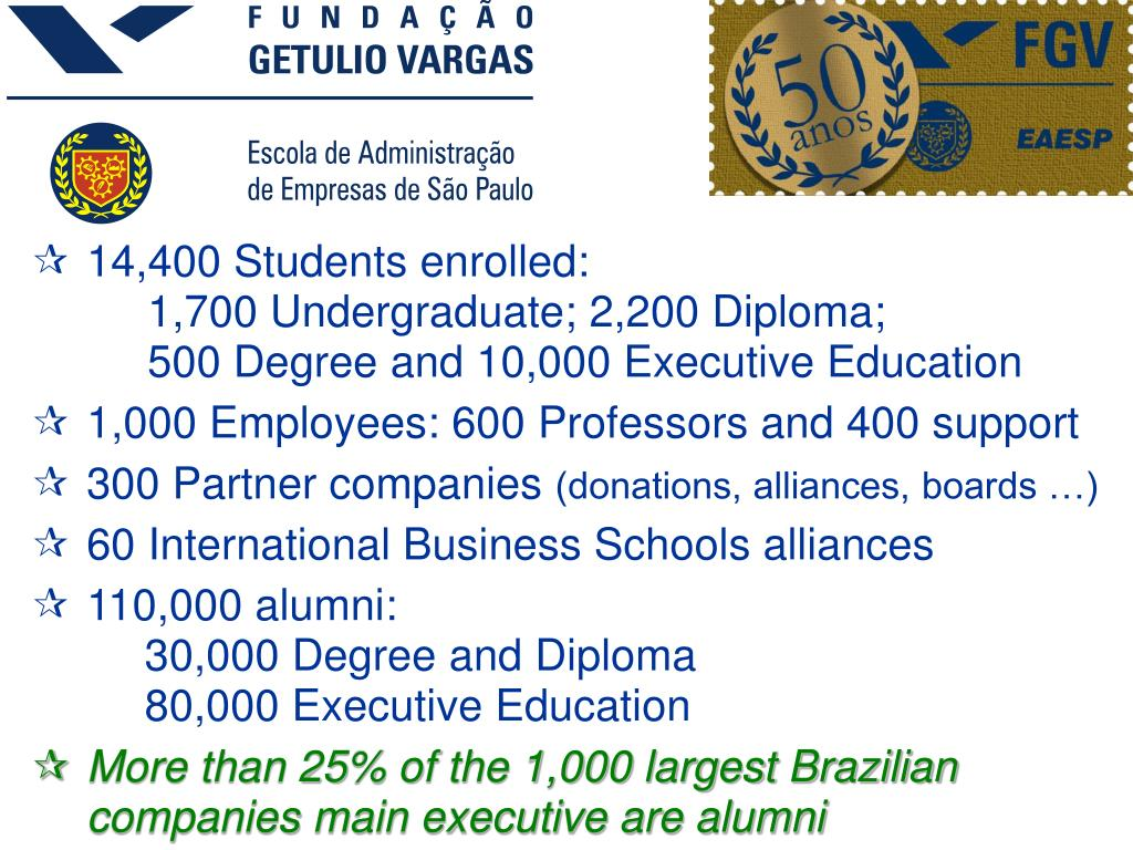 14,400 Students enrolled: