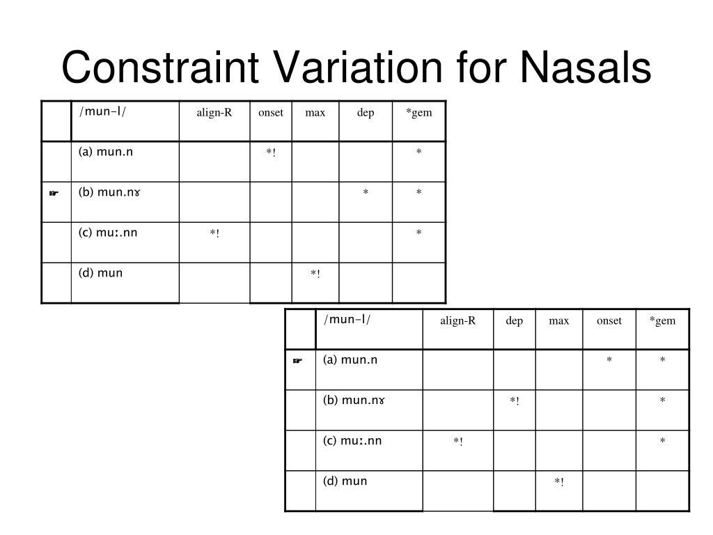 Constraint Variation for Nasals
