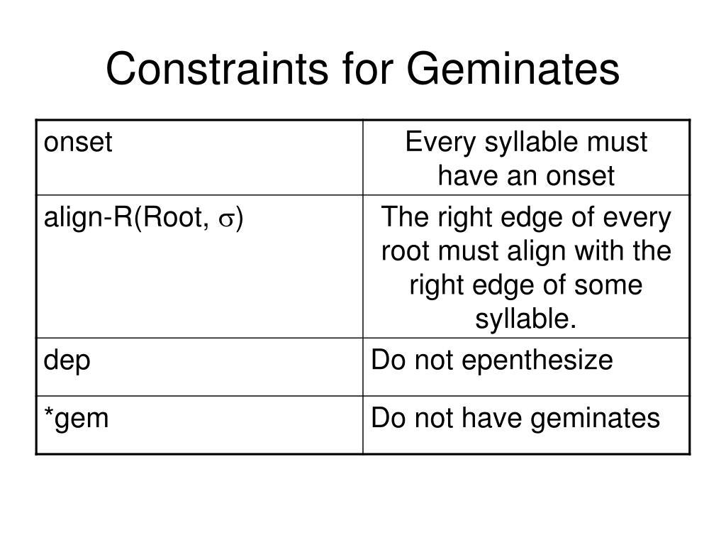 Constraints for Geminates