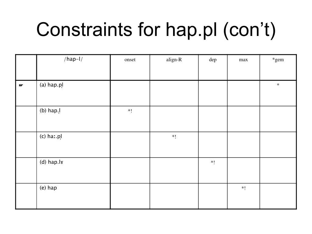 Constraints for hap.pl (con't)