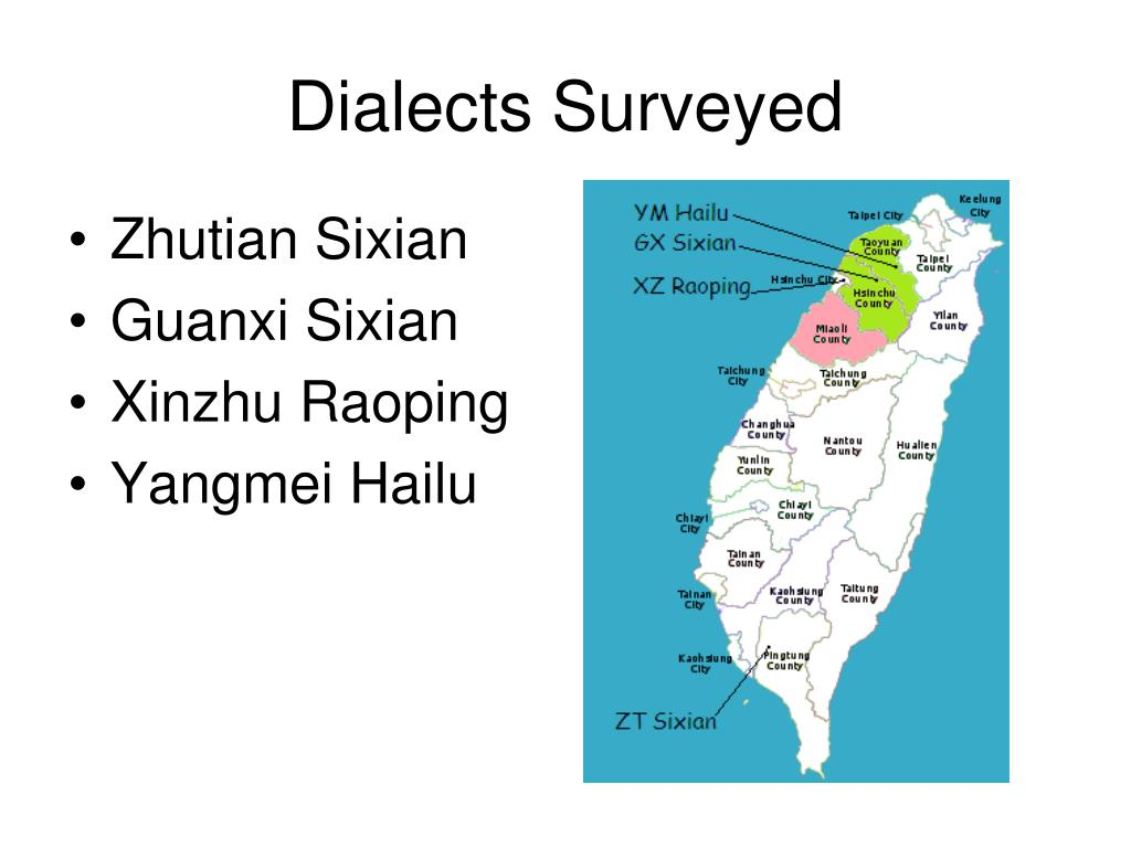 Dialects Surveyed