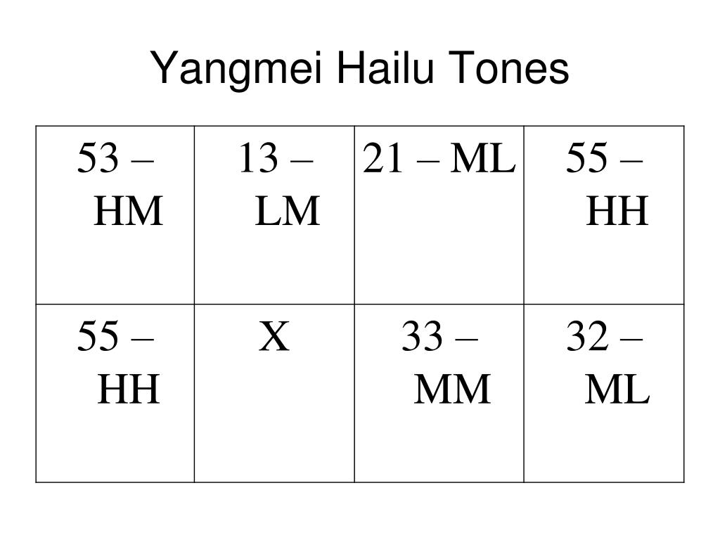 Yangmei Hailu Tones