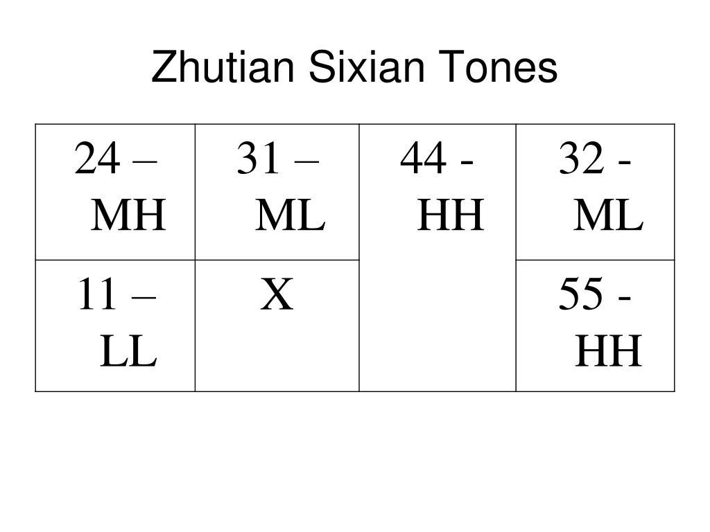 Zhutian Sixian Tones