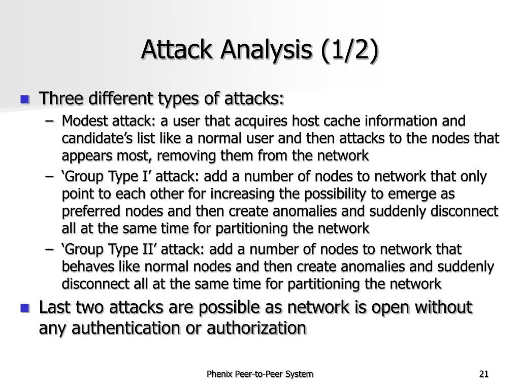Attack Analysis (1/2)