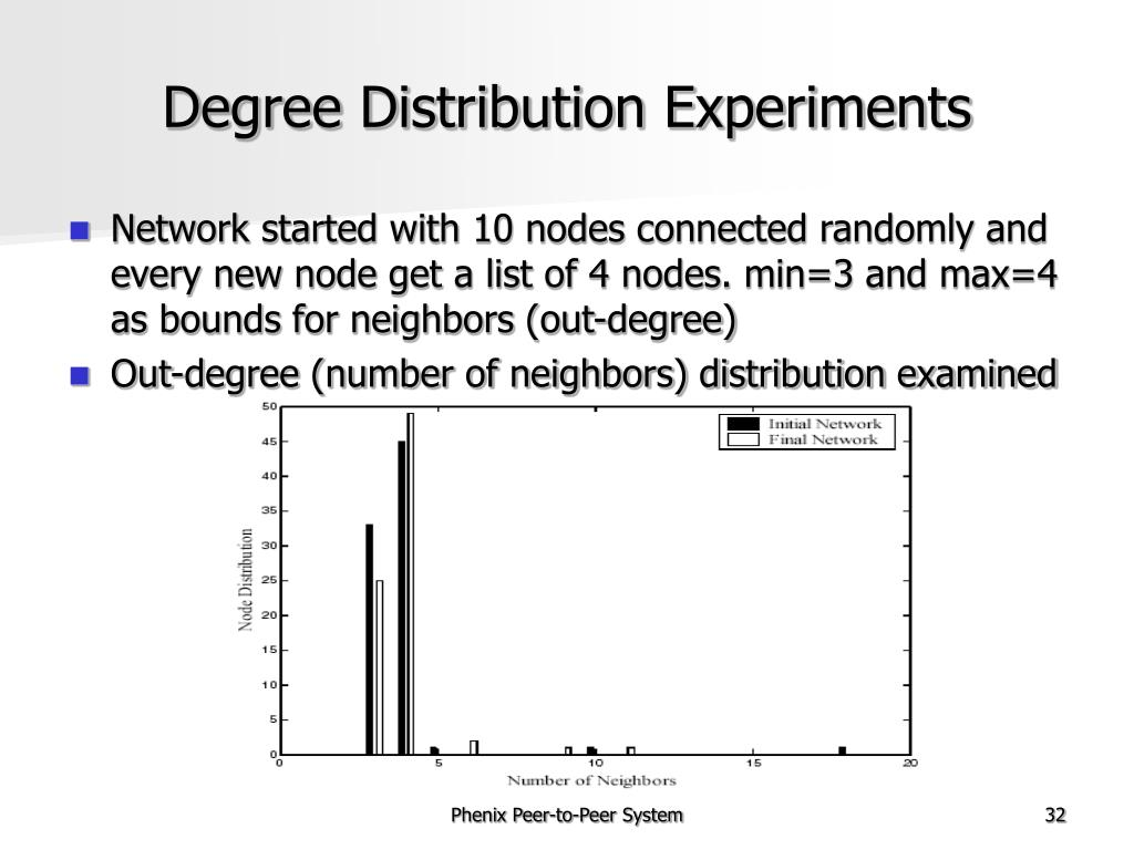 Degree Distribution Experiments