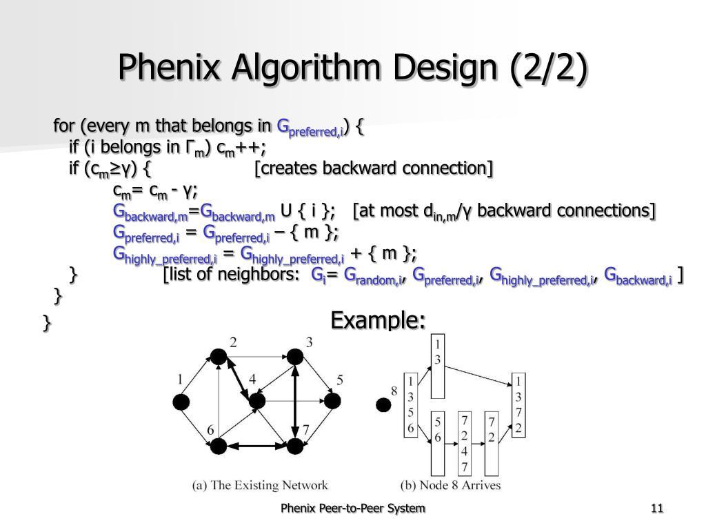 Phenix Algorithm Design (2/2)