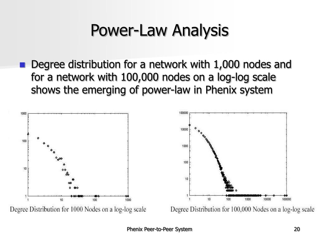 Power-Law Analysis