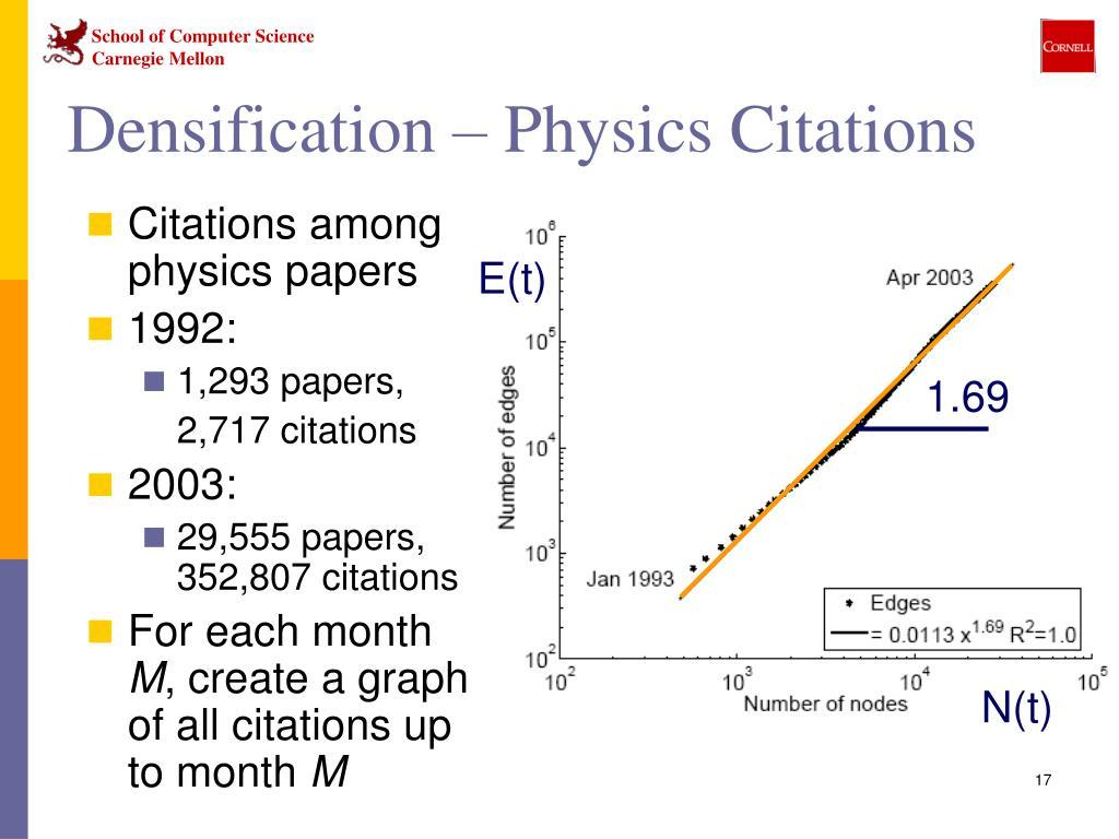 Densification – Physics Citations