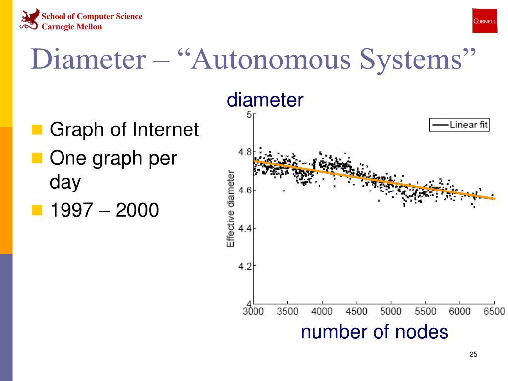 """Diameter – """"Autonomous Systems"""""""