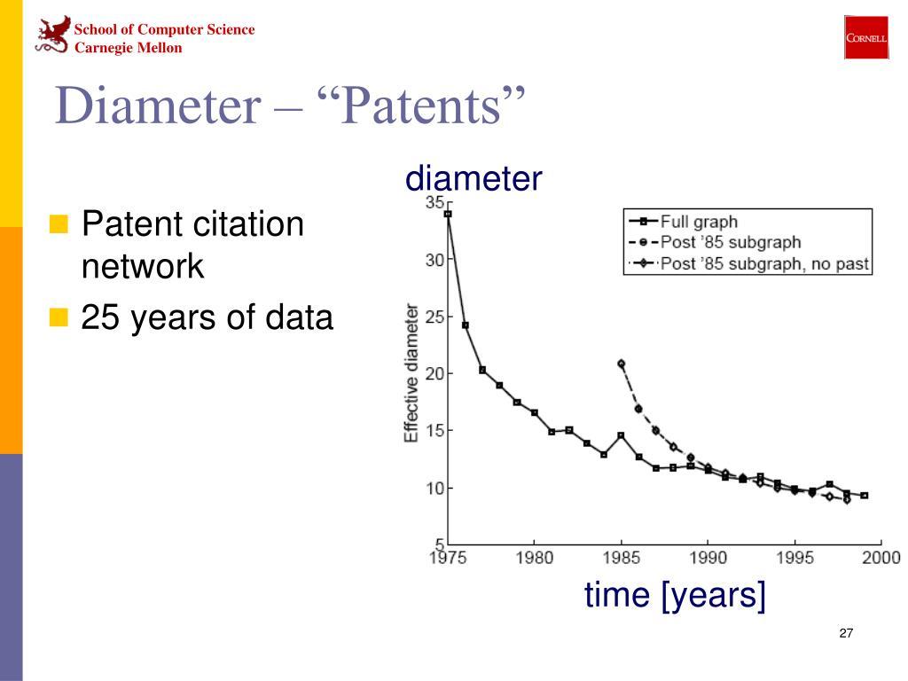 "Diameter – ""Patents"""