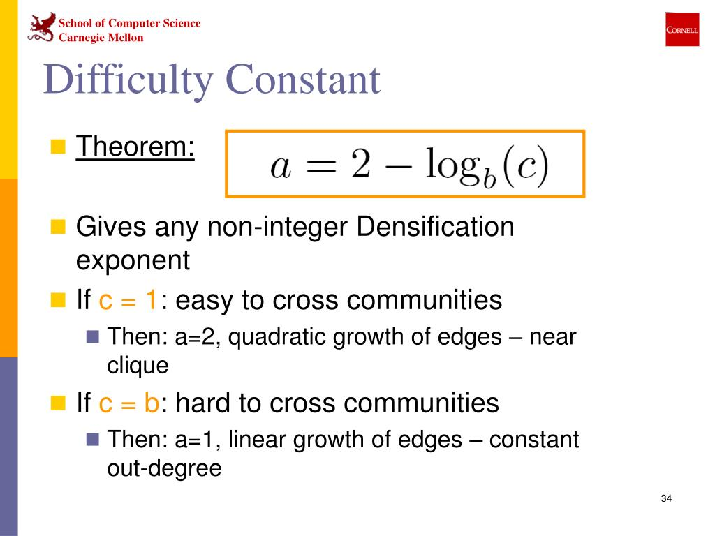 Difficulty Constant