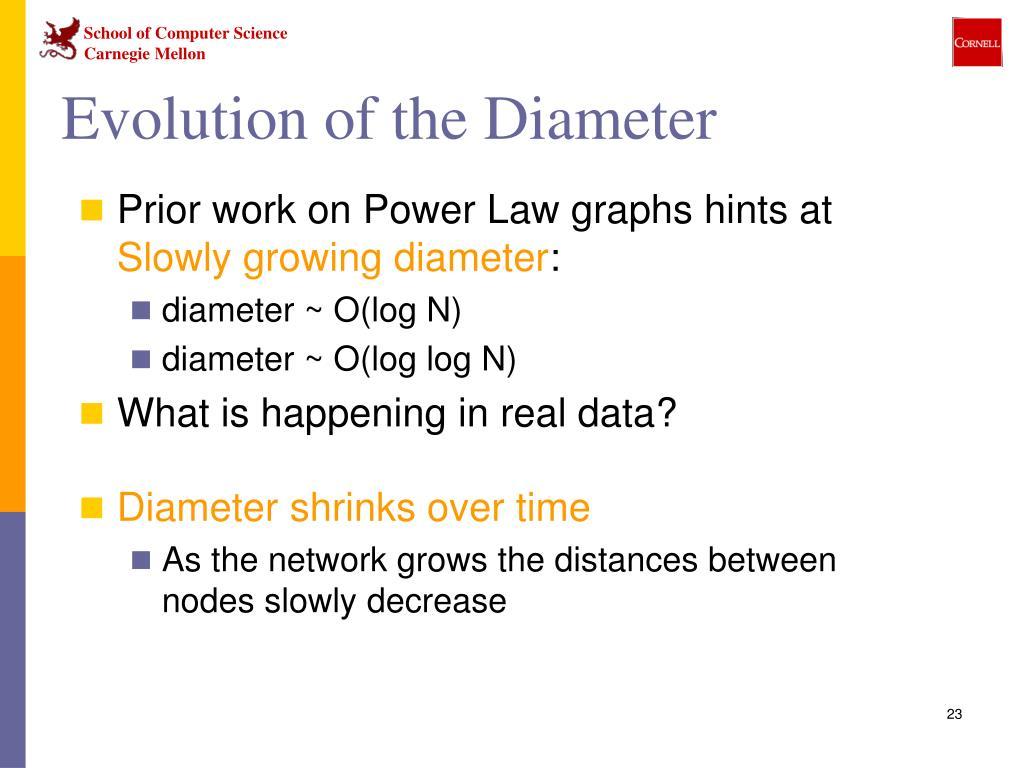 Evolution of the Diameter