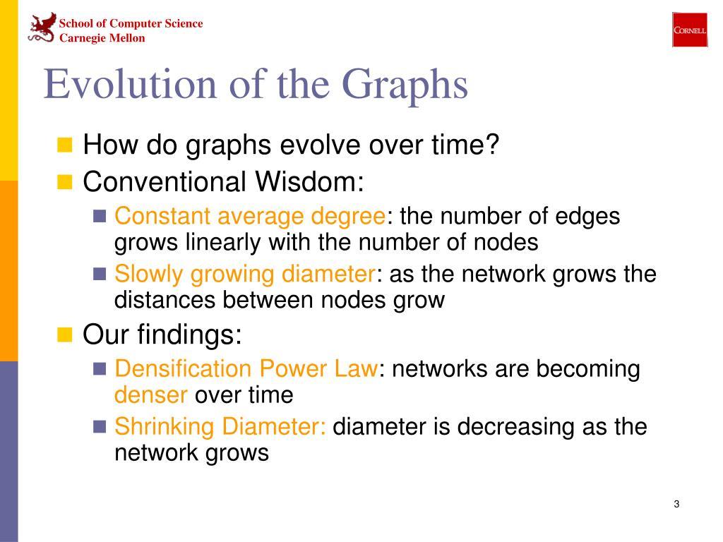 Evolution of the Graphs