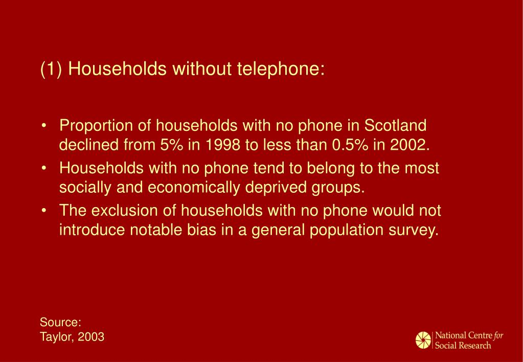 (1) Households without telephone: