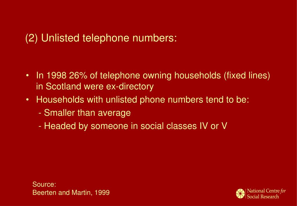 (2) Unlisted telephone numbers: