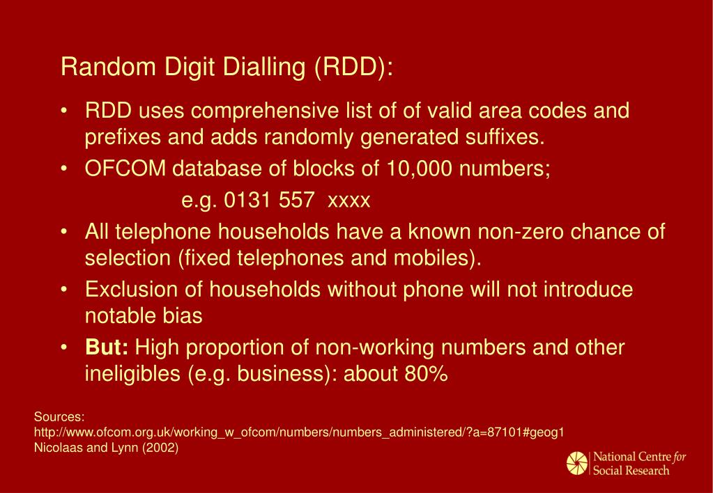 Random Digit Dialling (RDD):