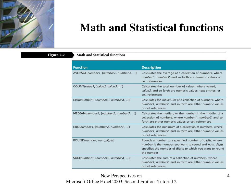 Math and Statistical functions