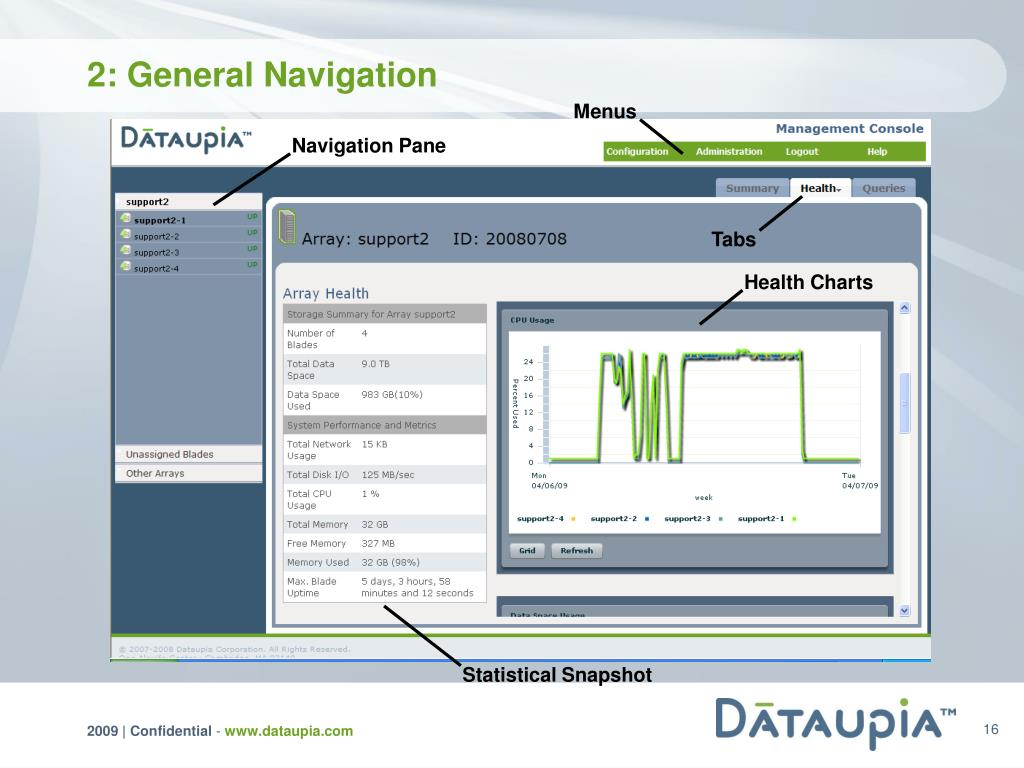 2: General Navigation