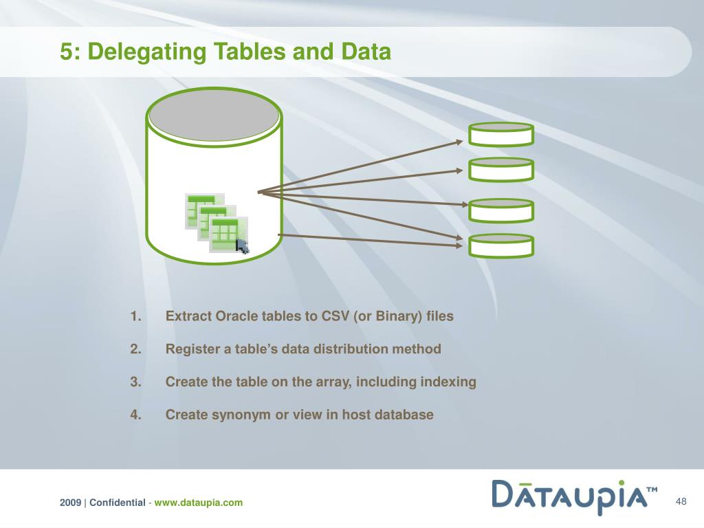 5: Delegating Tables and Data