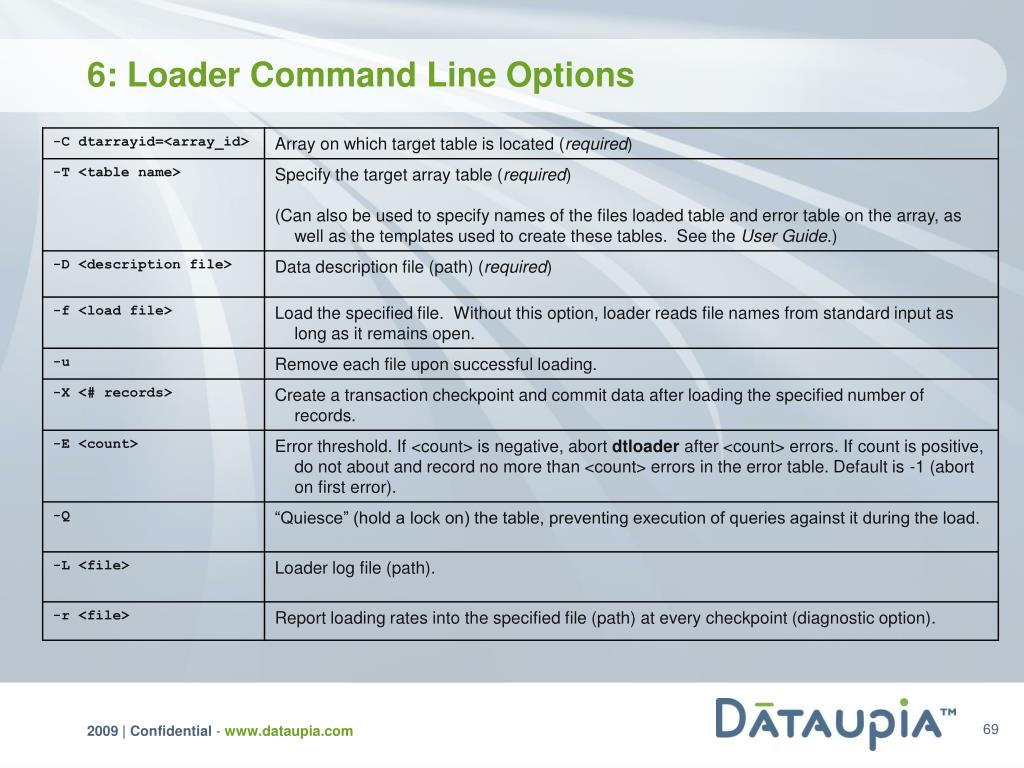 6: Loader Command Line Options