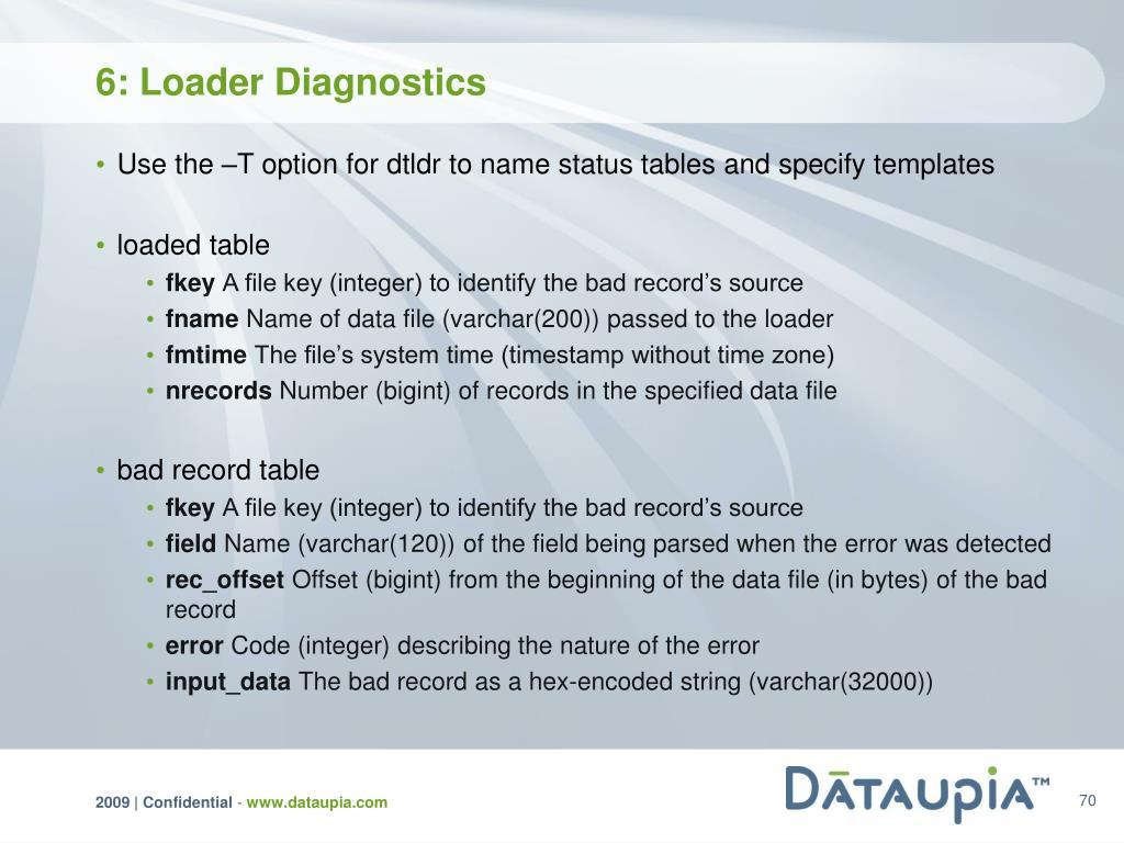 6: Loader Diagnostics