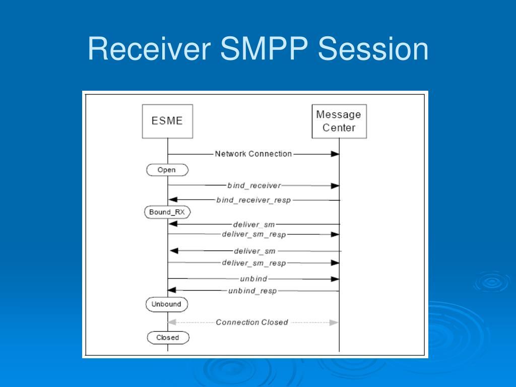 Receiver SMPP Session
