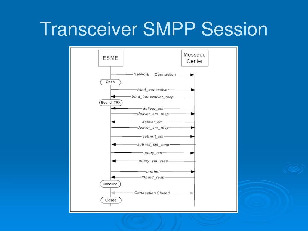Transceiver SMPP Session